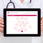 Frauenarzt Referenzseite Details